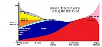 Dyno Chart for '99 FE501 with FCR41-ratio-fuelling-2.jpg